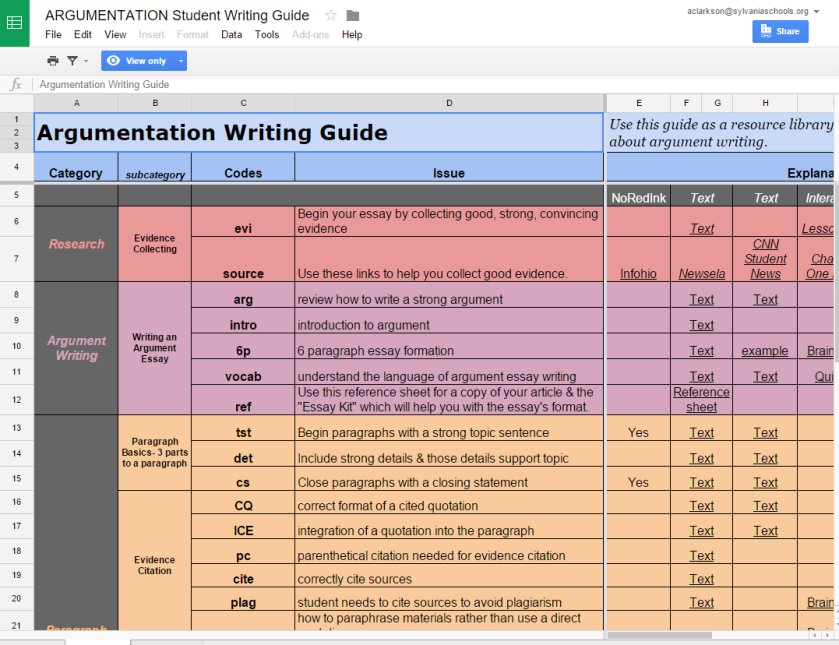 ARGUMENTATION Student Writing Guide Google Sheets